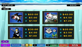Arctic Agents Paytable 2