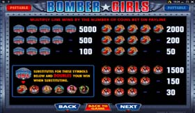 Bomber Girls Pay Table 3