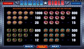Bomber Girls Pay Table 4
