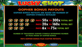 Lucky Shot PayTable 2
