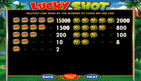 Lucky Shot PayTable 5