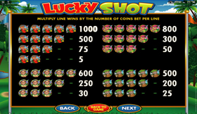 Lucky Shot PayTable 6