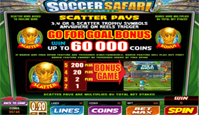 Soccer Safari Paytable 1