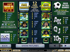 Top Trumps World Football Legends Paytable