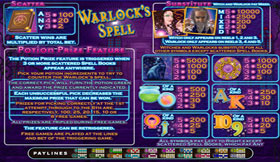 Warlocks Spell Pay Table